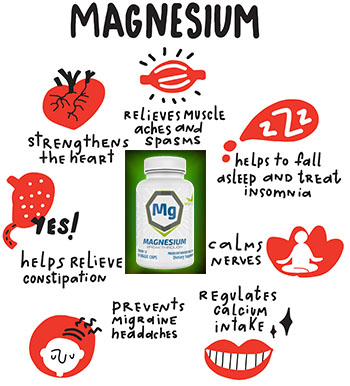 magnesium for depression and anxietey