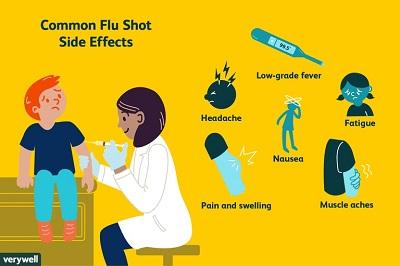 flu vaccine side effects